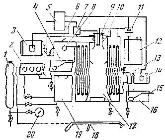 Рис. 63. Схема устройства моечной установки высокого давления HW-1300: 1 - демпфер пульсации; 2 - плунжерный насос высокого давления; 3 - электродвигатель; 4 - водяной бачок; 5 - блок электрооборудования и автоматики; 6 - вентилятор; 7 - трансформатор высокого напряжения; 8 - регулятор температуры нагрева; 9 - свеча зажигания; 10 - форсунка; 11 - топливный насос; 12 - топливный бак; 13 - подкачивающий водяной насос; 14 - электродвигатель; 15 - подвод воды от источника водоснабжения; 16 - бачок холодной воды; 17 - теплообменник; 18 - распылитель; 19 - бак концентрированного моющего раствора; 20 - манометр