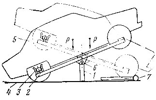Рис. 64. Гидравлический подъемник автомобилей