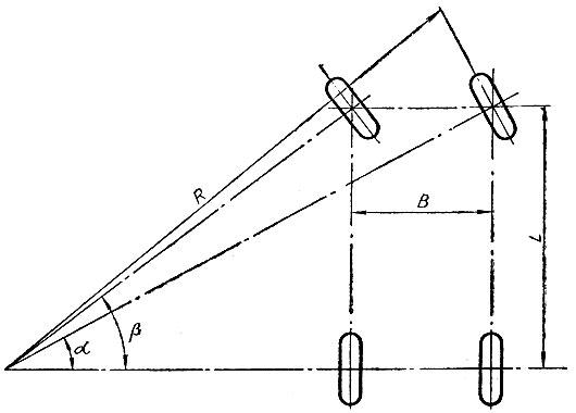 Схема углов поворота