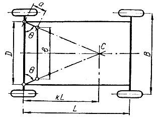 Органы управления автомобилем и подвеска [1970 Геслер В.М ...