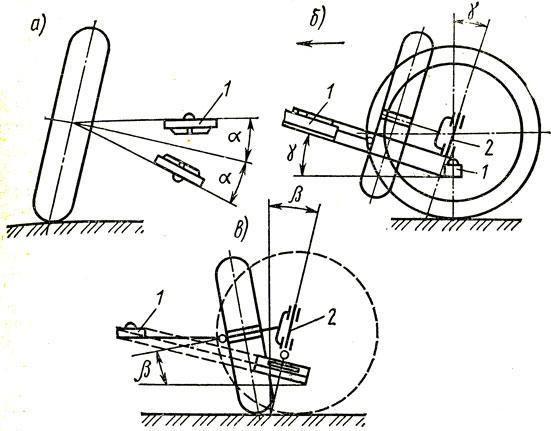 Схемы определения углов