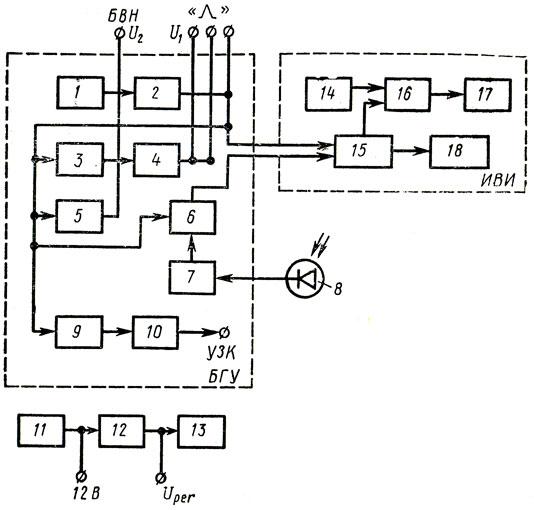 Блок-схема прибора ПП-3-1: 1