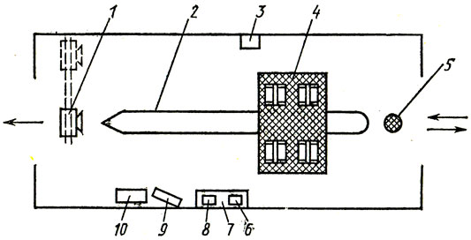 Рд 200-Рсфср-15-0150-81 Руководство По Диагностике Технического Состояния Подвижного Состава Автомо