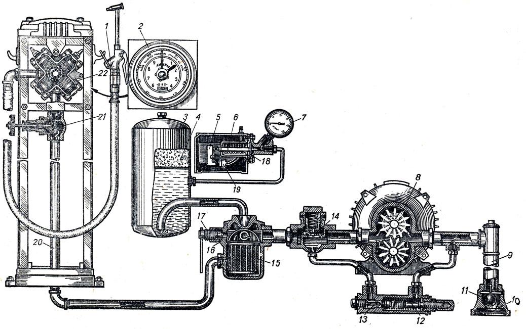 Схема работы маслораздаточной