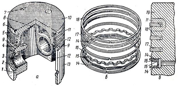 ЗИЛ-130: а - поршень