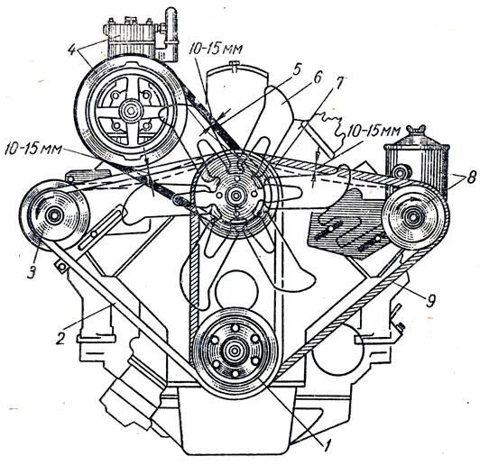 вала двигателя; 2 - ремень