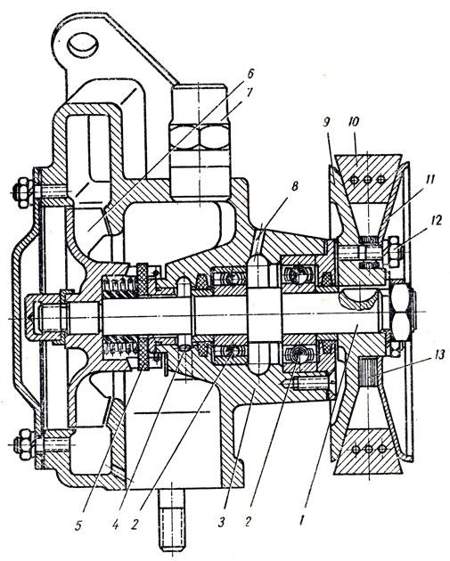 насос двигателя ЯМЗ-236: 1