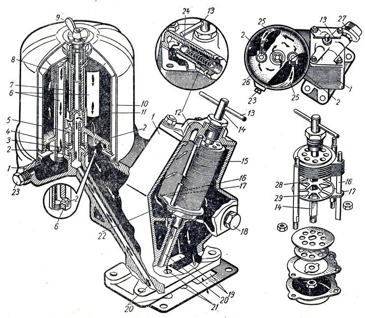Масляные фильтры двигателя
