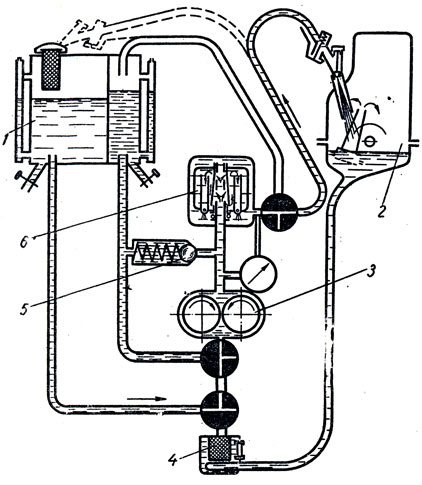 Схема работы установки Ml 147