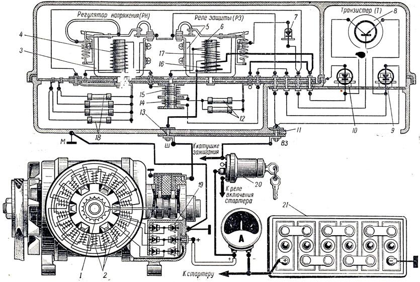 цепей генератора Г 250 и