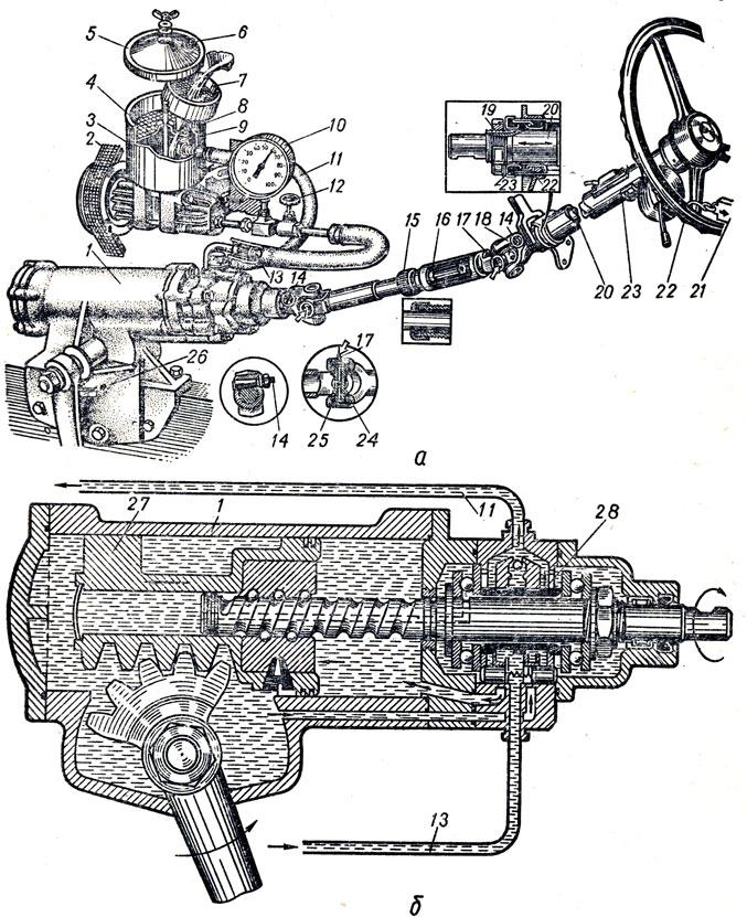 ЗИЛ-130 с гидроусилителем: