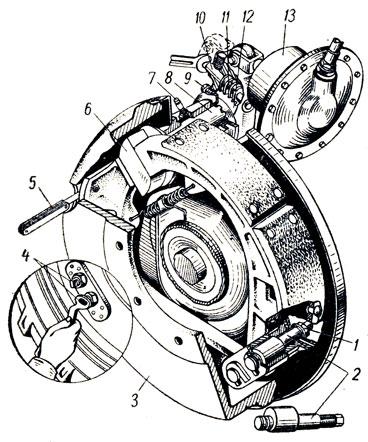 колеса автомобиля ЗИЛ-130: