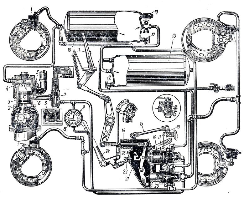 Система пневматического