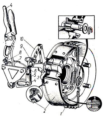 Ручной (центральный) тормоз