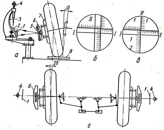 Схема оптического стенда для