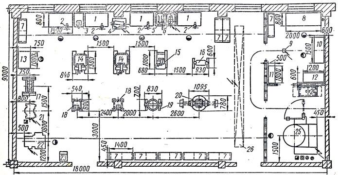 Планировка агрегатного цеха: 1