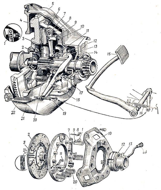 Сцепление автомобиля ГАЗ-63: 1