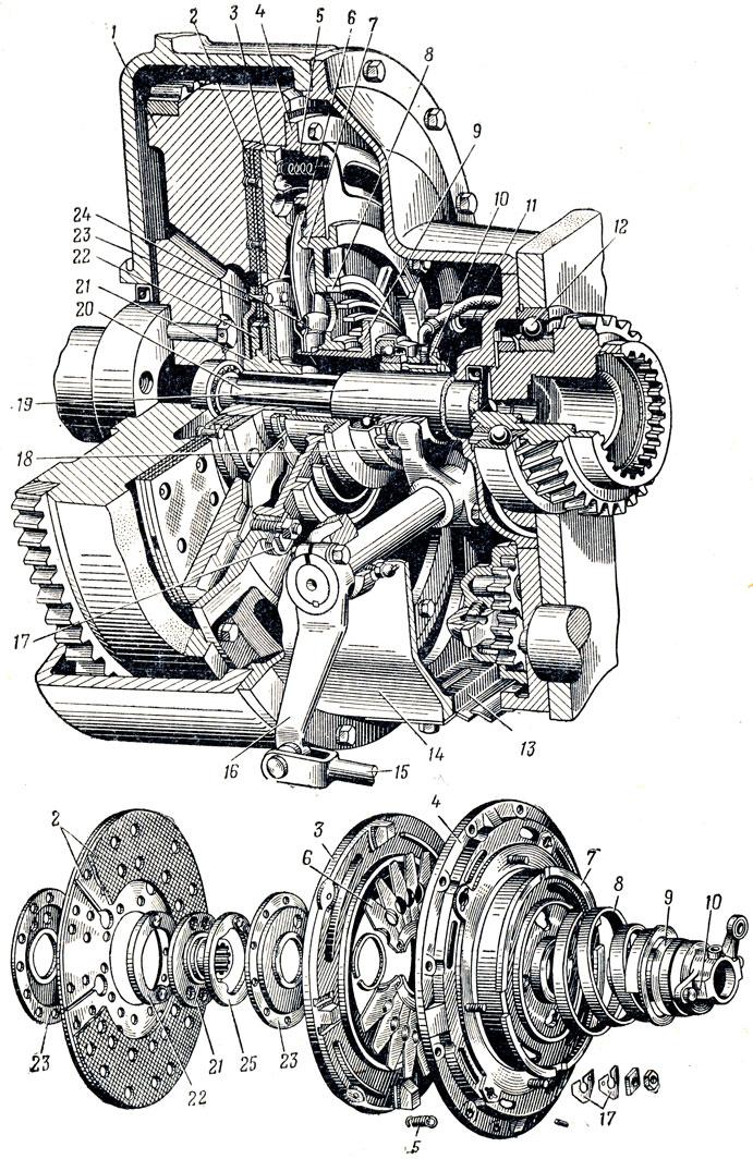 Сцепление автомобиля МАЗ-502: