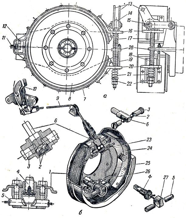 Ручной тормоз: а - автомобиля