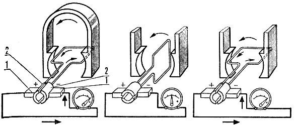 Схема простейшего генератора: