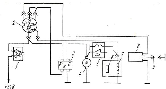 Схема управления работой
