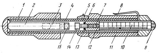 Рис. 14. Схема прибора ИТП-1: 1 - съемный колпачок; 2 - магнит; 3 - втулка; 4 - корпус; 5 - стопорный винт; 6 - упорная втулка; 7 - штифт; 8 - защепка; 9 - гайка; 10 - шкала; 11 - муфта; 12 - ползун; 13 - контргайка; 14 - шпилька; 15 - пружина